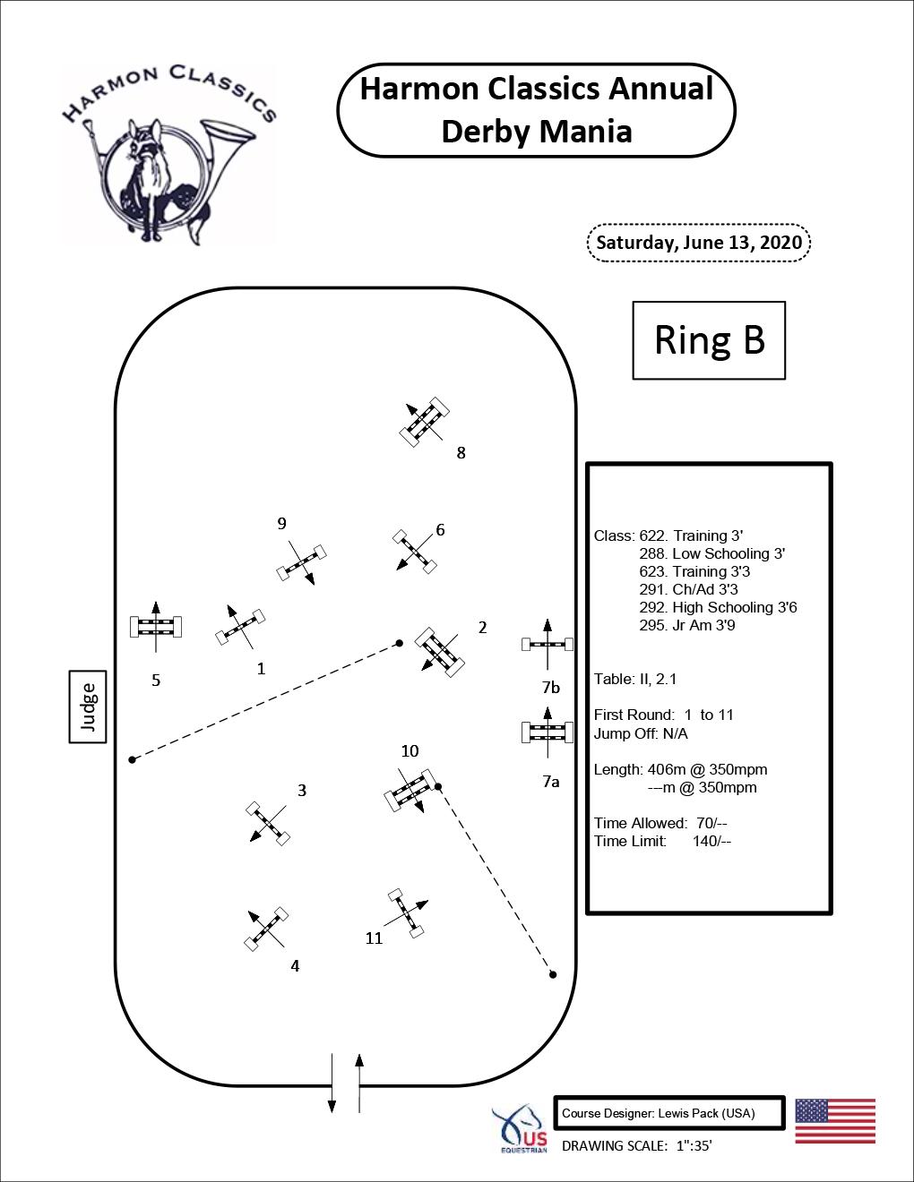 Ring-B-Saturday6-13-Table-II-1-3-3'3-3'6-3'9-Harmon-Classics-Derby-Mania