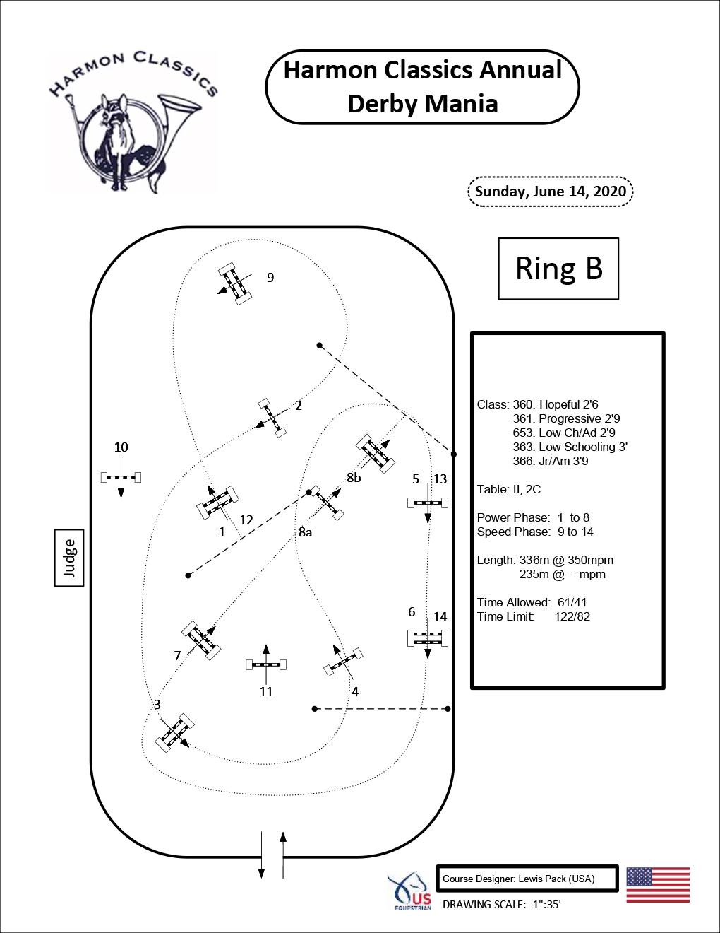 Ring-B-Sunday6-14-Table-II-2-C-Harmon-Classics-Derby-Mania